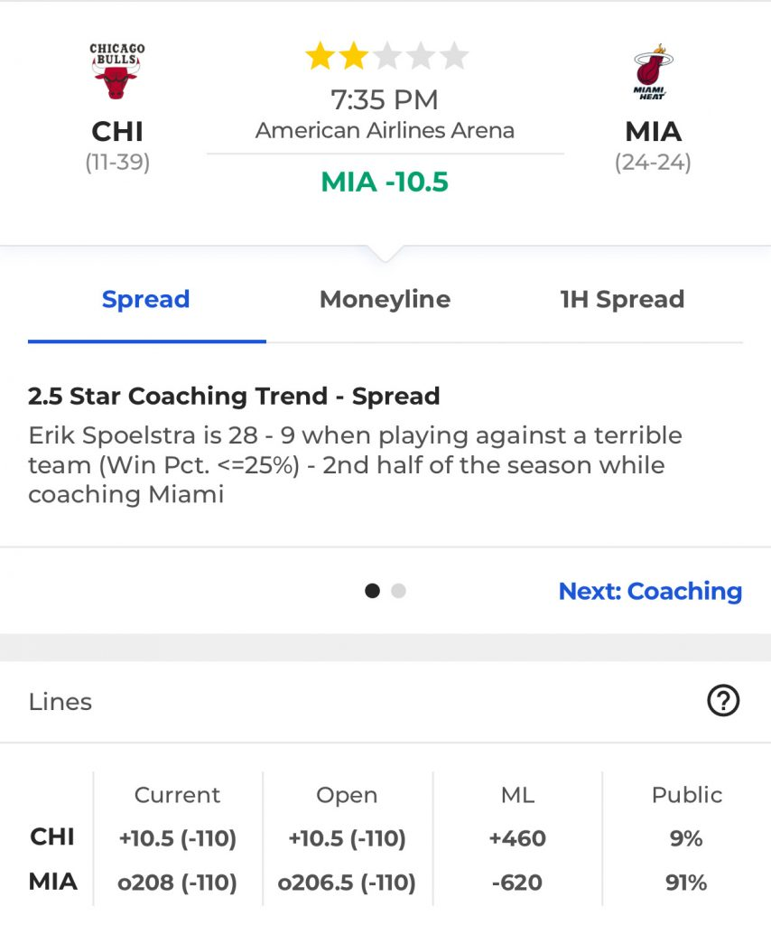 dae6755cc135 NBA Betting Trends  January 30